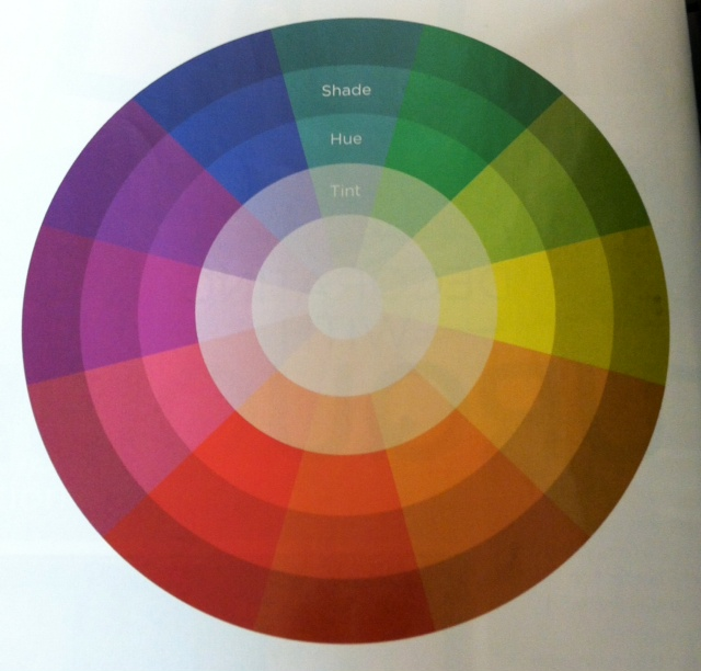 Understanding the color wheel & Understanding the color wheel \u2013 Redefined Designs